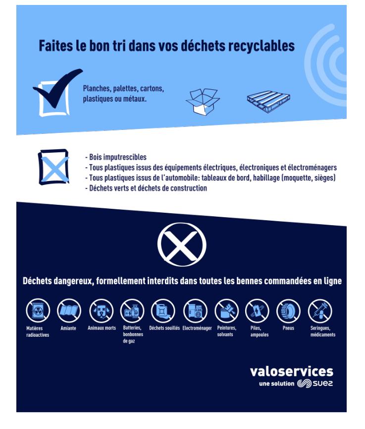 inforgrpahie pour dechets recyclables