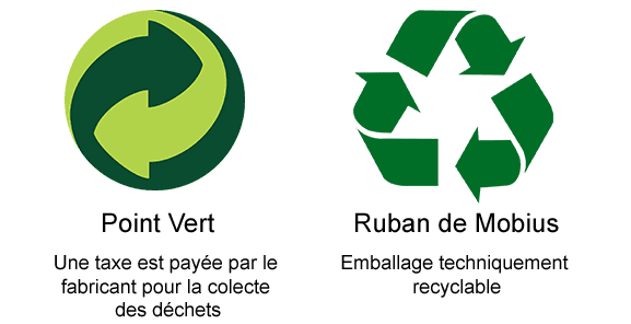 logo recyclage a ne pas confondre